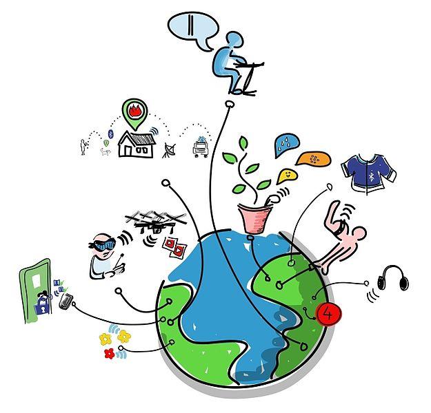 Digitaal maken: Het Internet of Things 24/08/2017